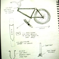 The Bicycle Cultivator - DIY